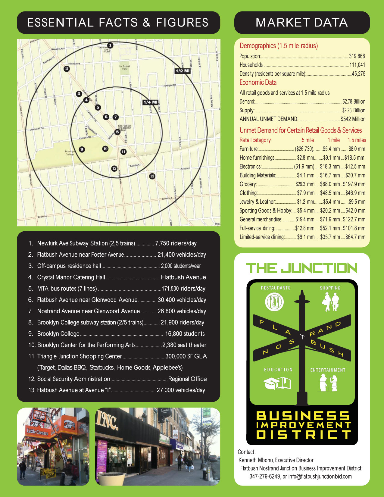 BID Data Flatbush Junction Business Improvement District